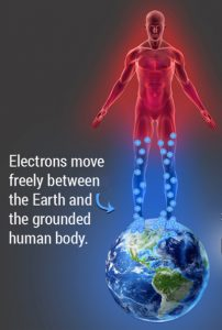 Free electrons by yoga at Chinmay yoga