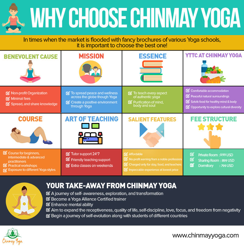 Why choose Chinmay Yoga